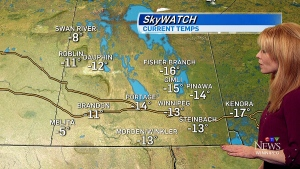 Skywatch Weather at Six, Feb. 8