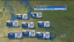 Skywatch Weather at Six, June 26