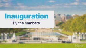 Inauguration by the Numbers