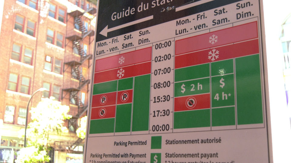 New Exchange District parking signs